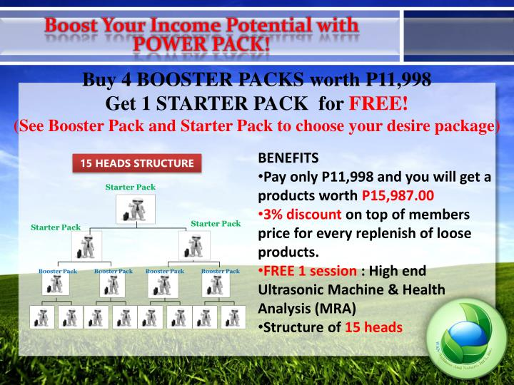 Boost Your Income Potential with