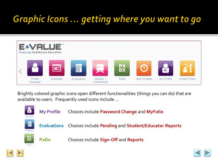 Graphic Icons … getting where you want to go