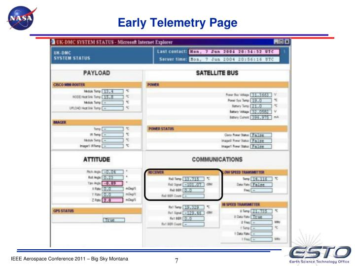 Early Telemetry Page