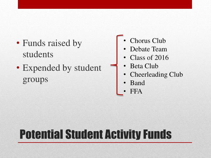 Funds raised by students