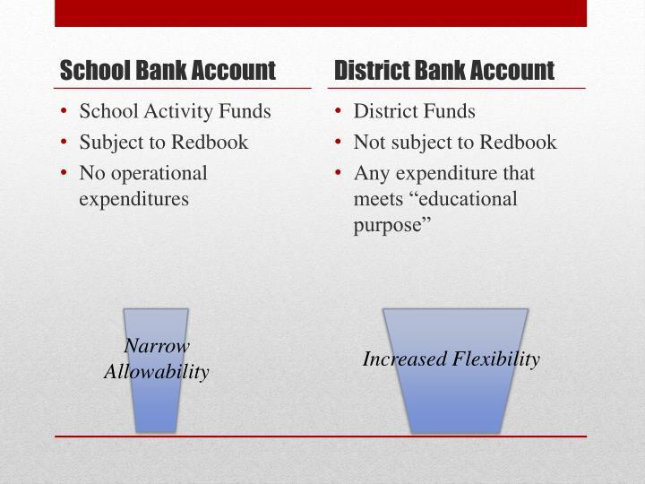 School Bank Account