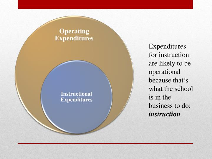 Expenditures for instruction are likely to be operational because that's what the school is in the business to do: