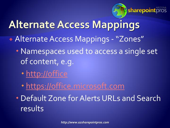 Alternate Access Mappings