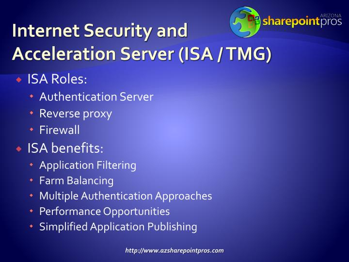 Internet Security and