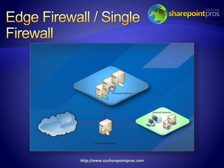 Edge Firewall / Single