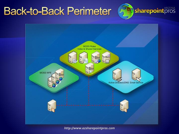 Back-to-Back Perimeter