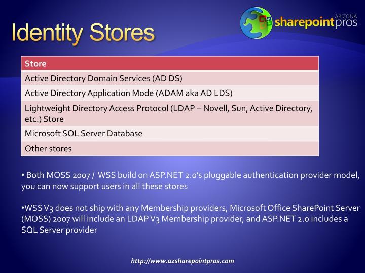 Identity Stores