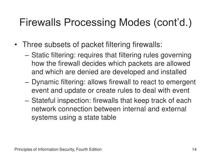Firewalls Processing Modes (cont'd.)