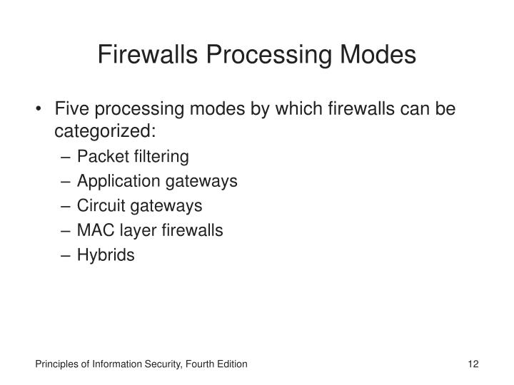 Firewalls Processing Modes