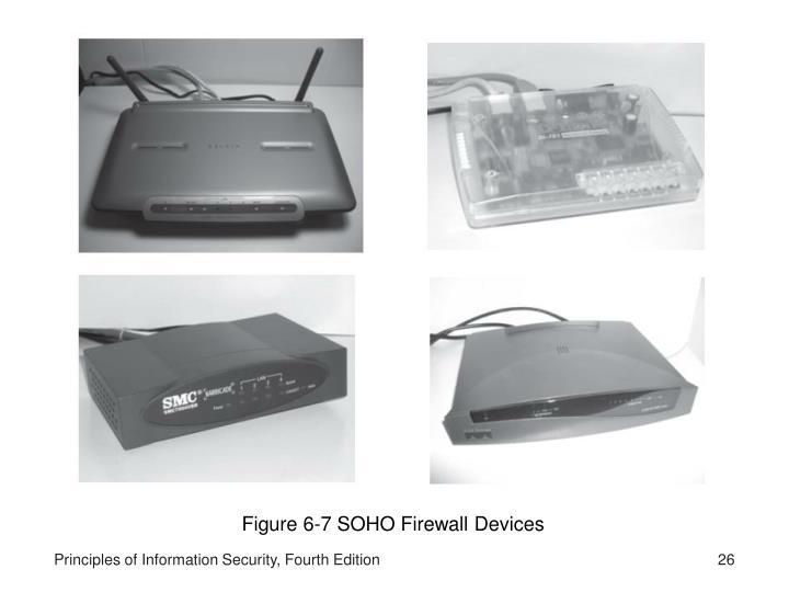 Figure 6-7 SOHO Firewall Devices