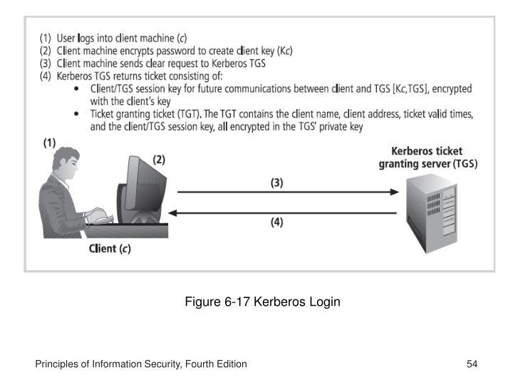 Figure 6-17 Kerberos Login