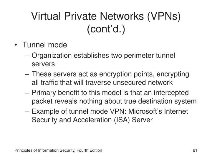 Virtual Private Networks (VPNs) (cont'd.)