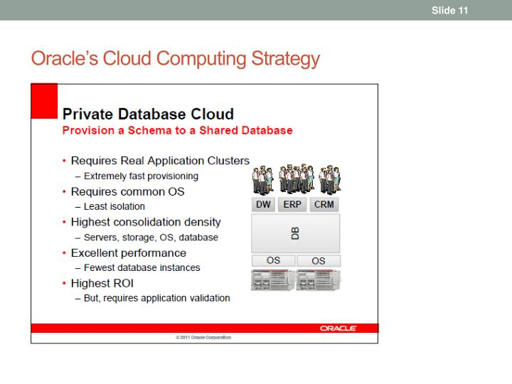 Oracle's Cloud Computing Strategy