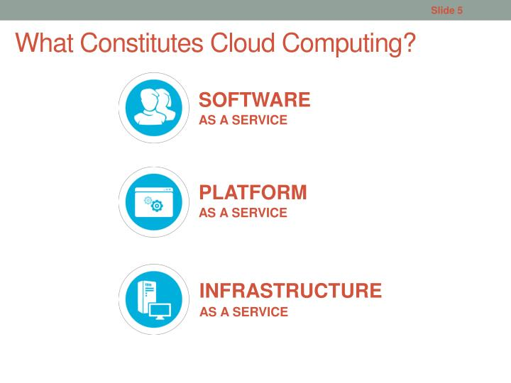 What Constitutes Cloud Computing?