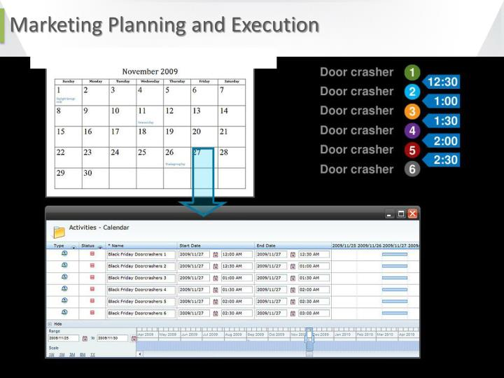 Marketing Planning and Execution