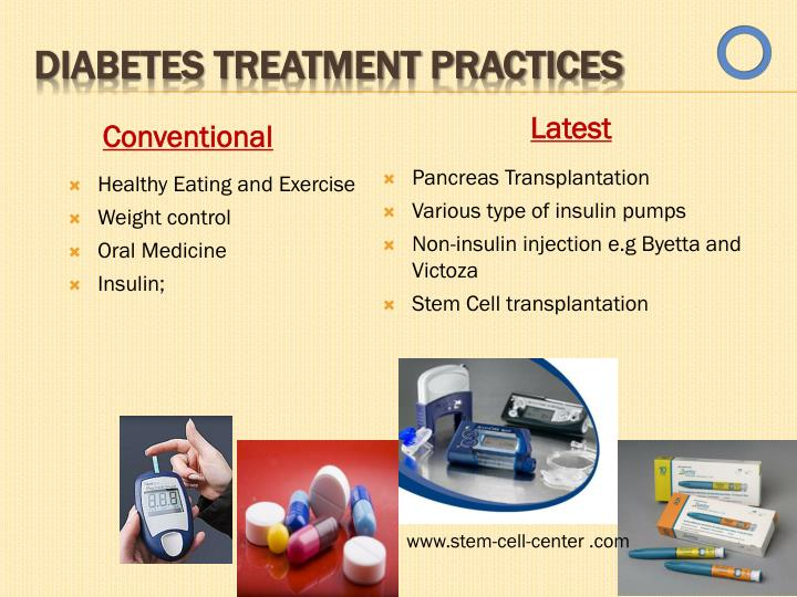 DIABETES Treatment Practices