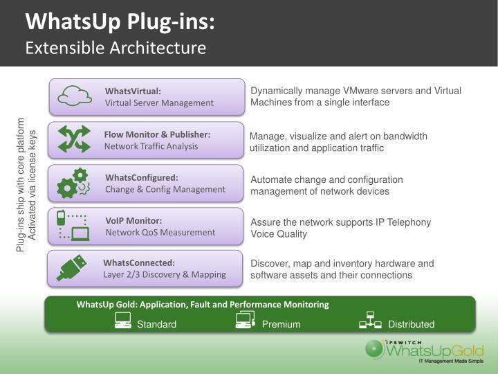 WhatsUp Plug-ins: