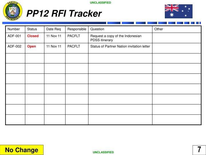 PP12 RFI Tracker