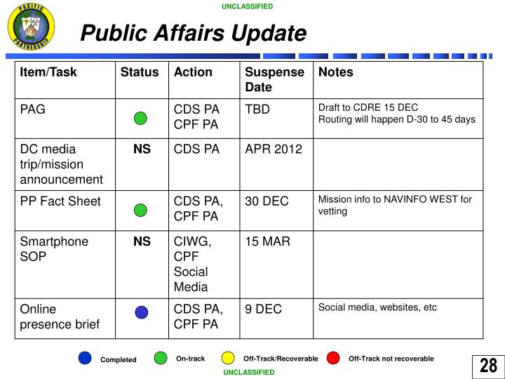 Public Affairs Update