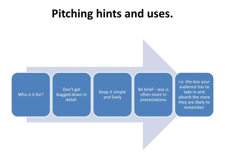 Pitching hints and uses.