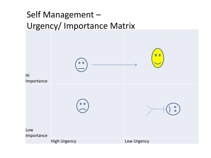 Self Management –