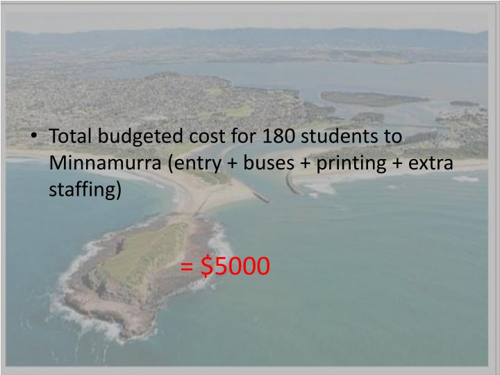 Total budgeted cost for 180 students to