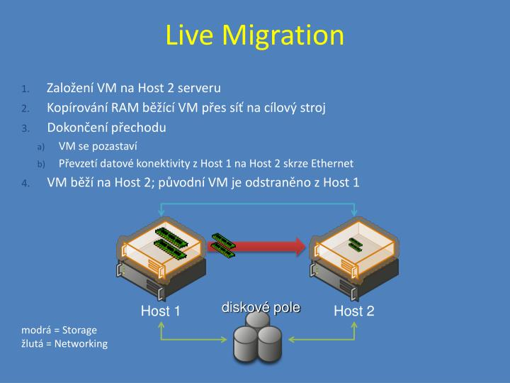 Live Migration
