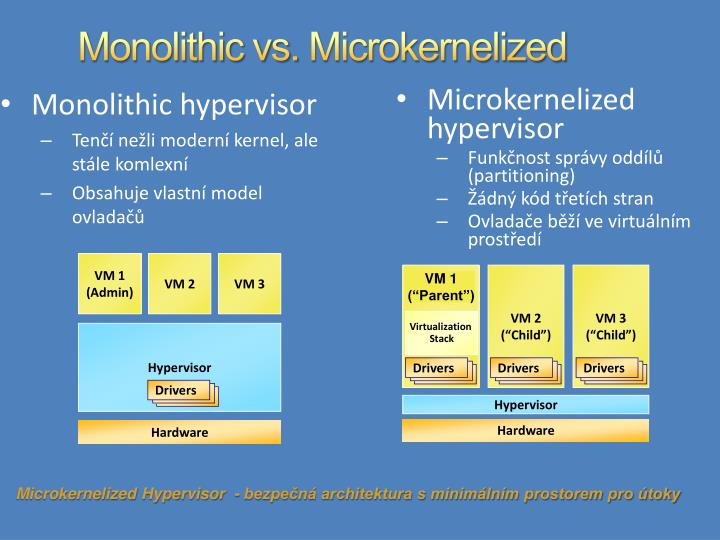 Monolithic vs.