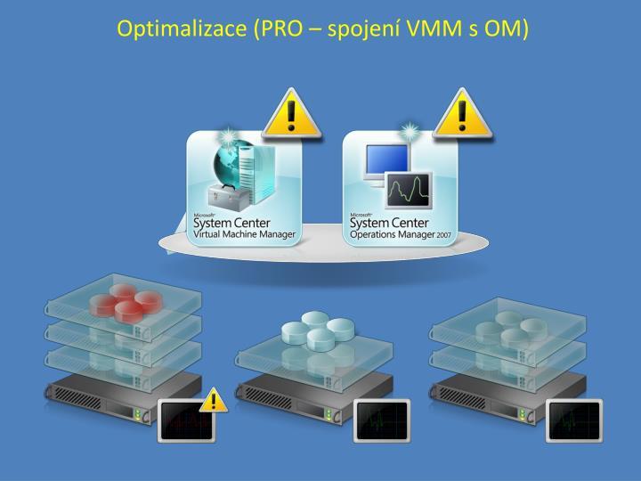 Optimalizace (PRO – spojení VMM s OM)