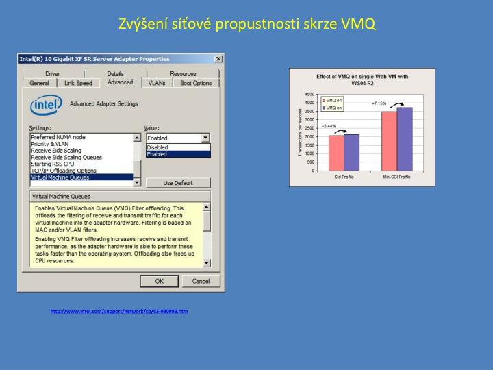 Zvýšení síťové propustnosti skrze VMQ