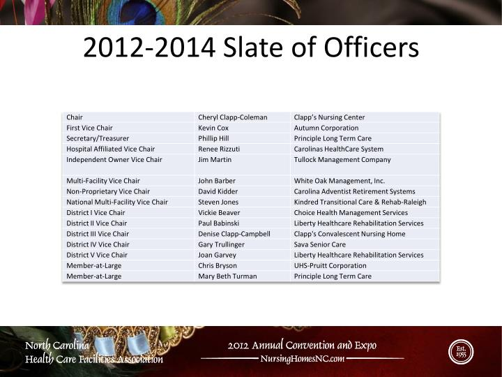 2012-2014 Slate of Officers