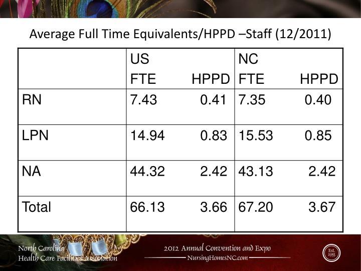 Average Full Time