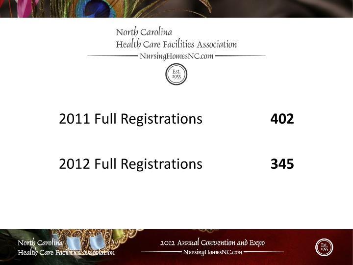 2011 Full Registrations