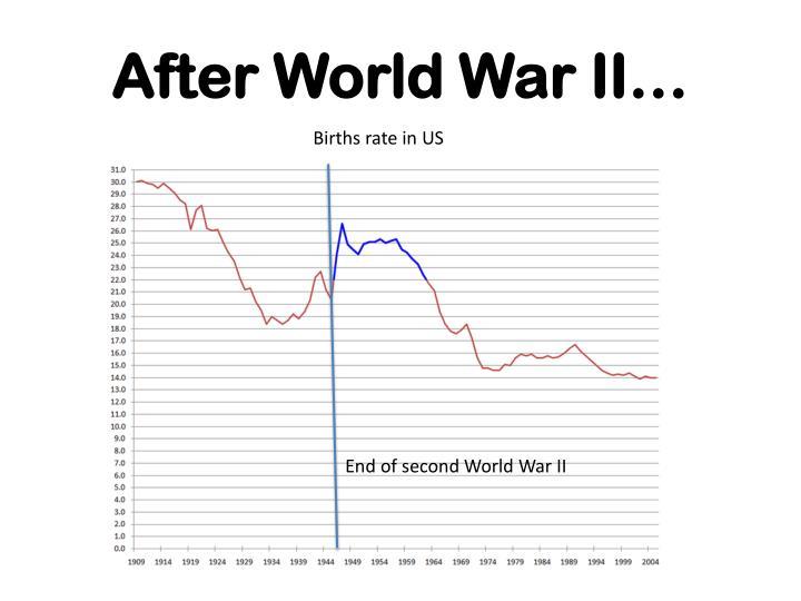 After World War II…