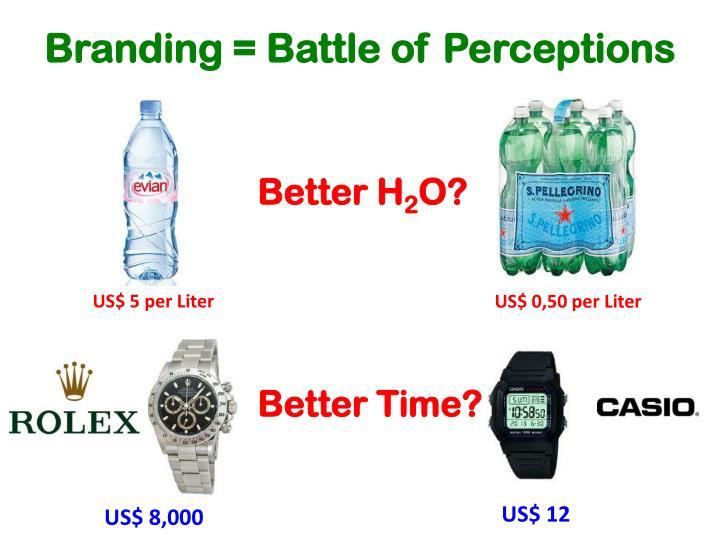Branding = Battle of Perceptions