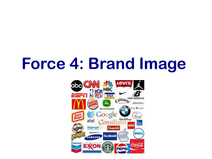 Force 4: Brand Image