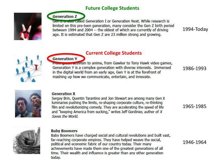 Future College Students