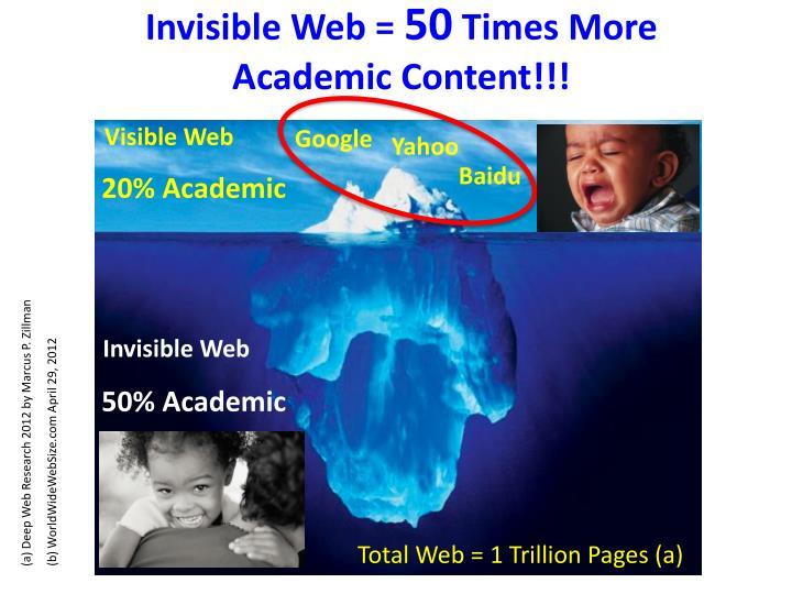Invisible Web =