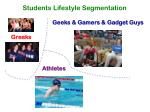 students lifestyle segmentation