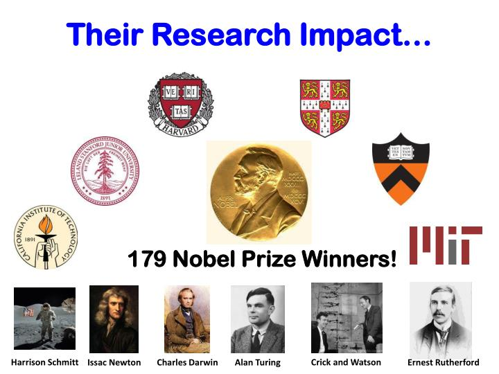 Their Research Impact…