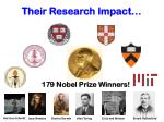 their research impact