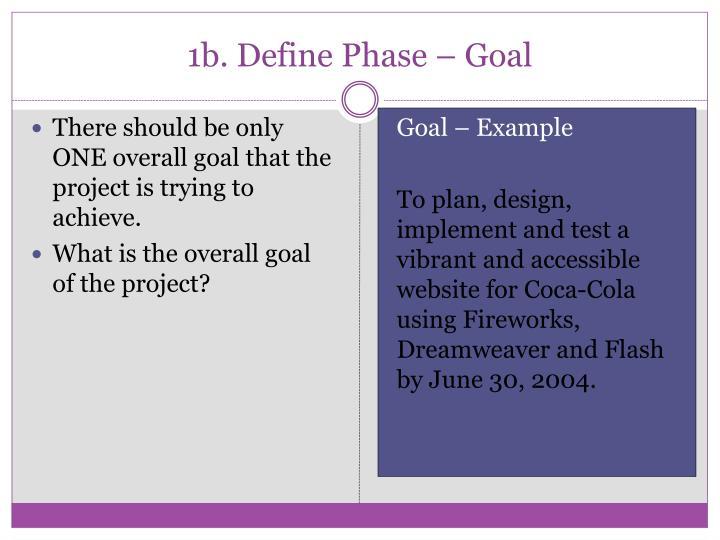 1b. Define Phase – Goal