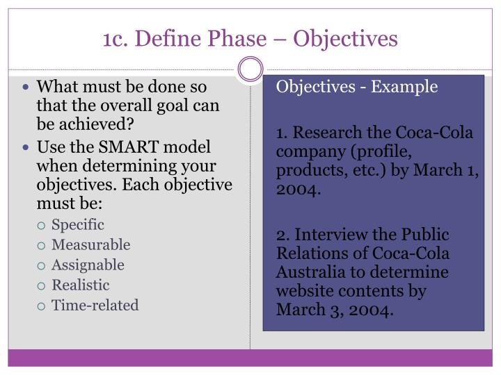 1c. Define Phase – Objectives
