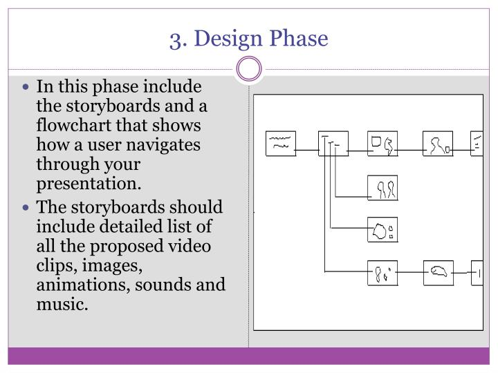 3. Design Phase