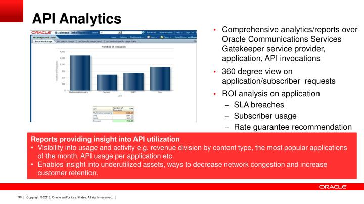 Comprehensive analytics/reports over Oracle Communications Services Gatekeeper service provider, application, API invocations
