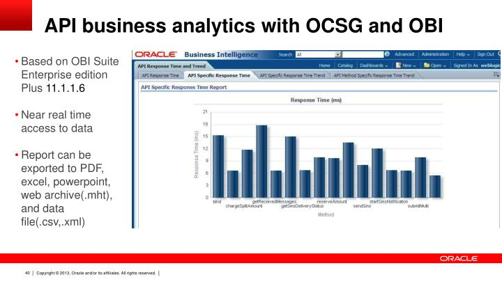 API business analytics with OCSG and OBI