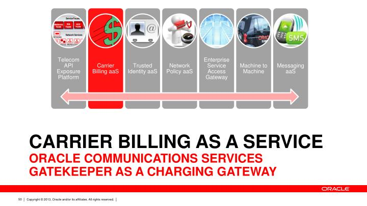 Carrier Billing as a Service