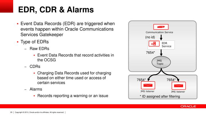 Event Data Records (EDR) are triggered when events happen within Oracle Communications Services Gatekeeper