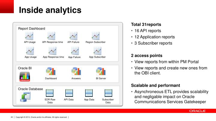 Inside analytics