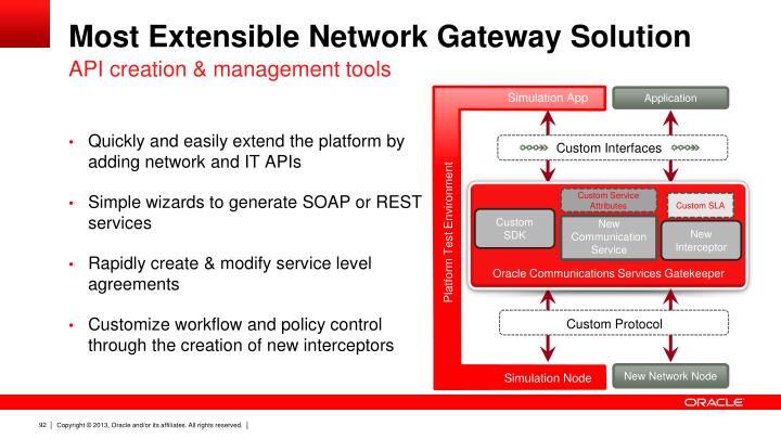 Most Extensible Network Gateway Solution